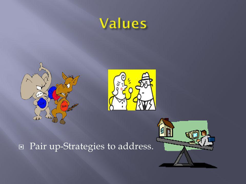  Pair up-Strategies to address.