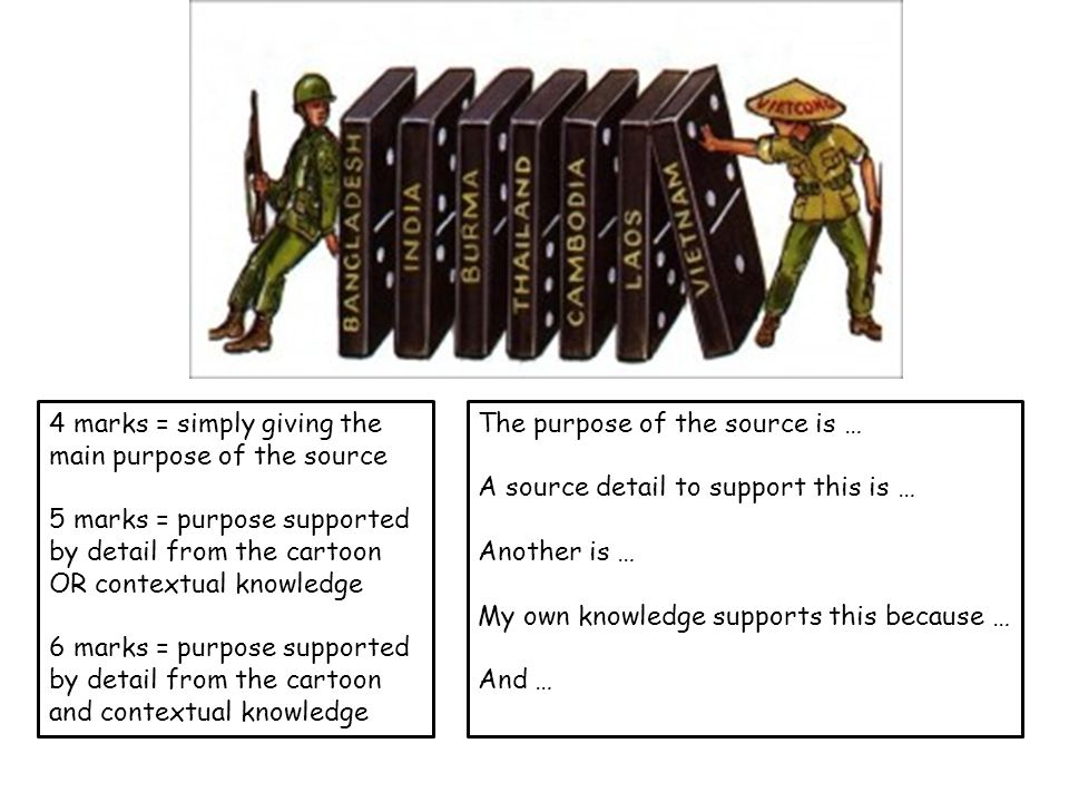 Source … is useful because … There is evidence in the source to support this … It's nature and origin support this because … My knowledge supports this because … This is less useful because … How useful is this source?