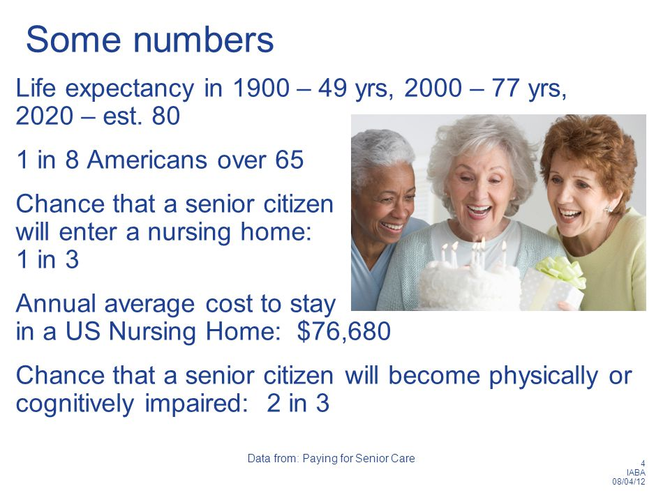 4 IABA 08/04/12 Some numbers Life expectancy in 1900 – 49 yrs, 2000 – 77 yrs, 2020 – est.