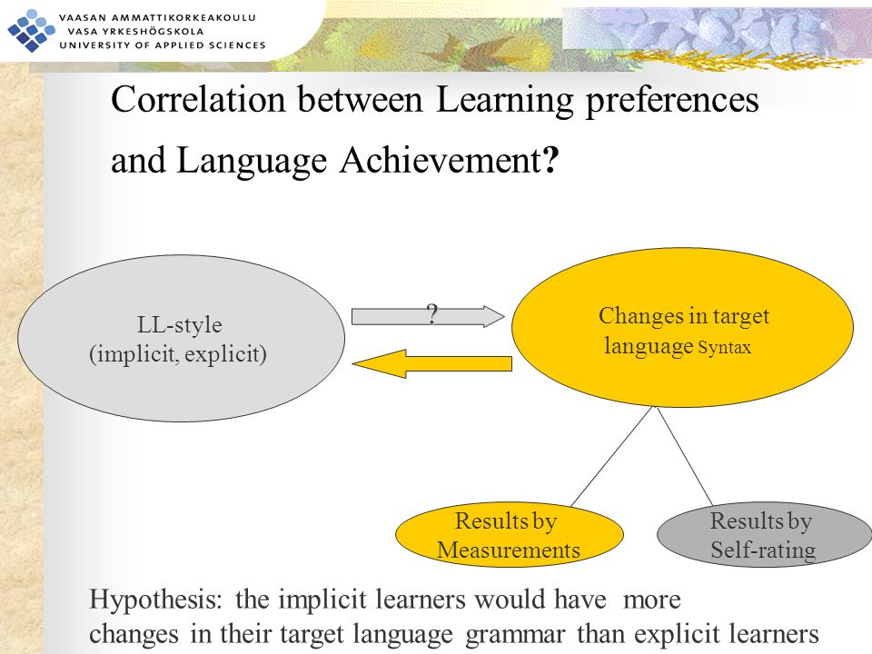 Correlation between Learning preferences and Language Achievement? LL-style (implicit, explicit) Results by Measurements Results by Self-rating Change