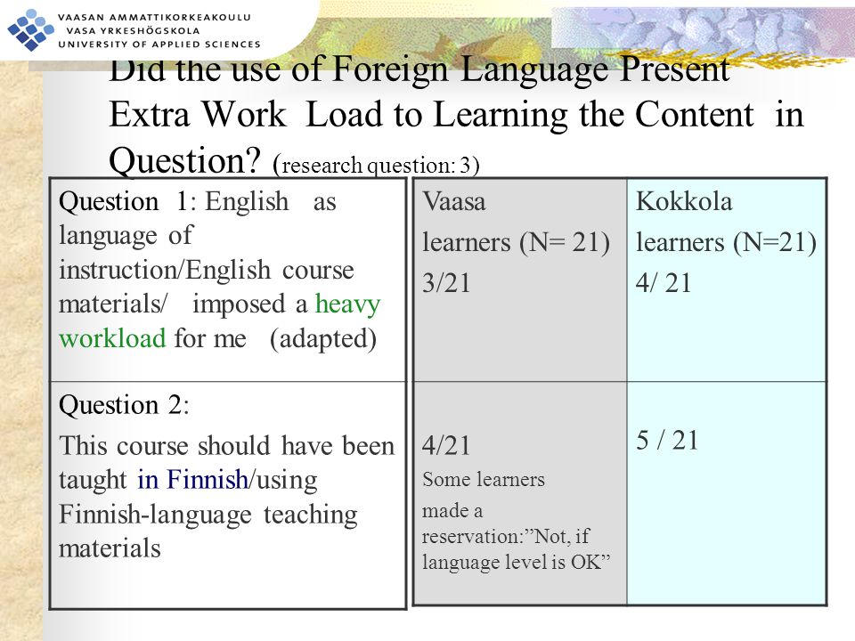 Did the use of Foreign Language Present Extra Work Load to Learning the Content in Question? ( research question: 3) Question 1: English as language o