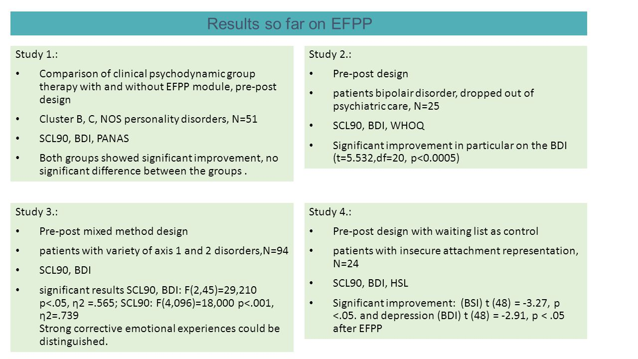 Study 1.: Comparison of clinical psychodynamic group therapy with and without EFPP module, pre-post design Cluster B, C, NOS personality disorders, N=