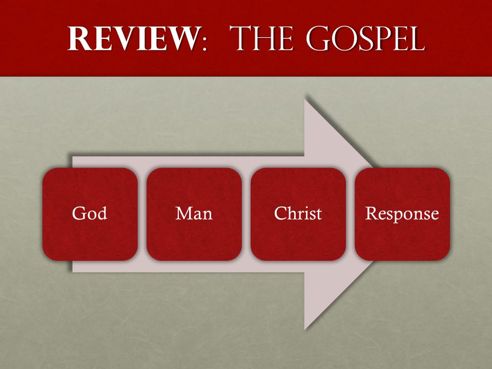 Review : The Gospel GodManChristResponse