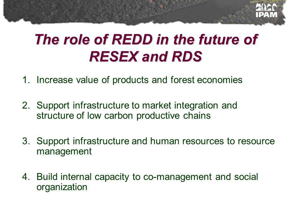 The role of REDD in the future of RESEX and RDS 1.Increase value of products and forest economies 2.Support infrastructure to market integration and s