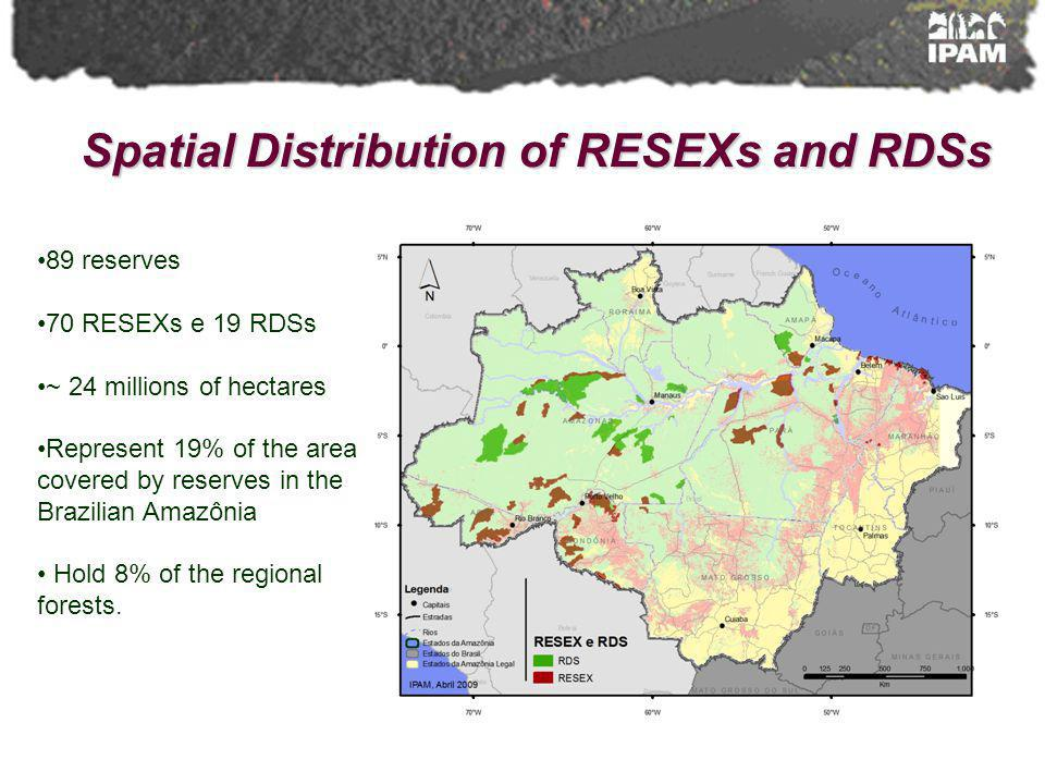 Spatial Distribution of RESEXs and RDSs 89 reserves 70 RESEXs e 19 RDSs ~ 24 millions of hectares Represent 19% of the area covered by reserves in the