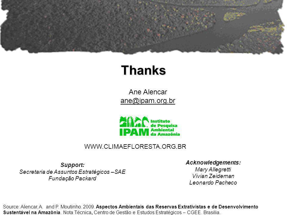 Thanks Ane Alencar ane@ipam.org.br WWW.CLIMAEFLORESTA.ORG.BR Support: Secretaria de Assuntos Estratégicos –SAE Fundação Packard Acknowledgements: Mary Allegretti Vivian Zeideman Leonardo Pacheco Source: Alencar, A.