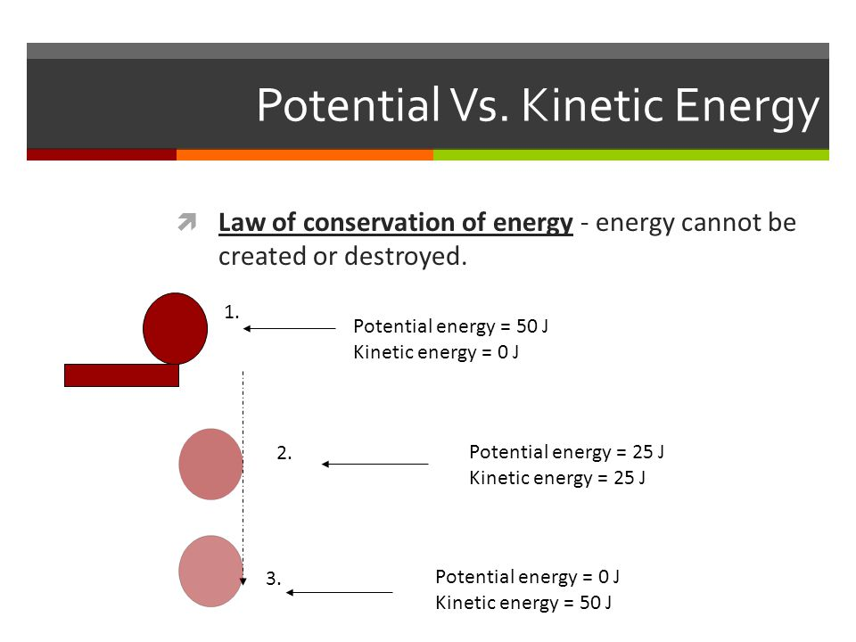 Potential Vs. Kinetic Energy  Law of conservation of energy - energy cannot be created or destroyed. Potential energy = 50 J Kinetic energy = 0 J 1.