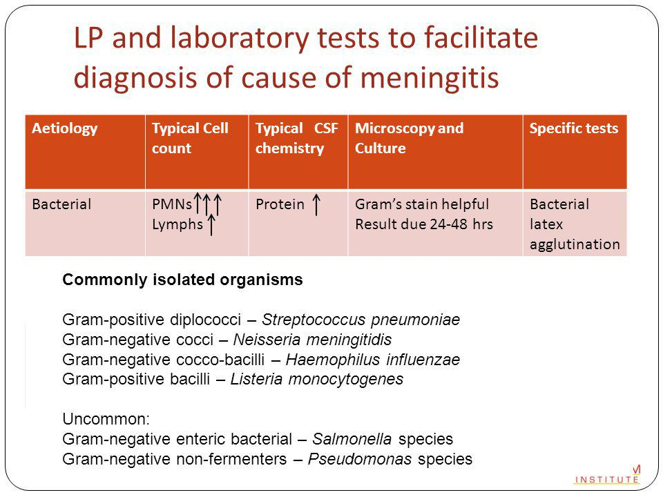 LP and laboratory tests to facilitate diagnosis of cause of meningitis AetiologyTypical Cell count Typical CSF chemistry Microscopy and Culture Specif