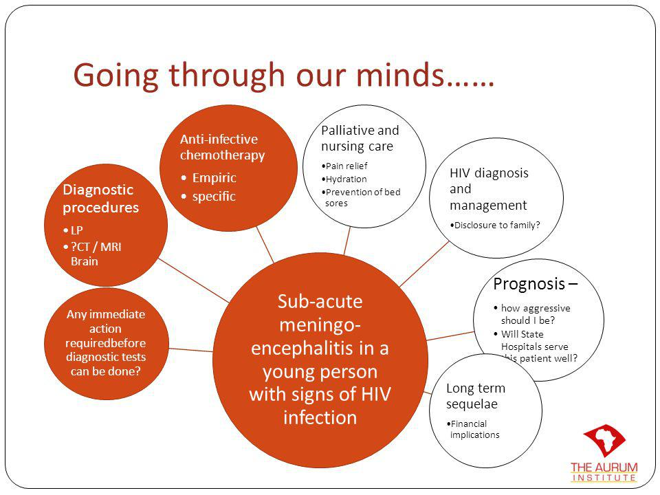 Going through our minds…… Sub-acute meningo- encephalitis in a young person with signs of HIV infection Any immediate action requiredbefore diagnostic