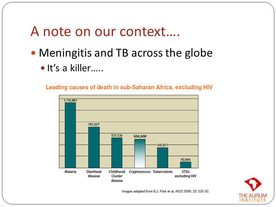 A note on our context…. Meningitis and TB across the globe It's a killer…..