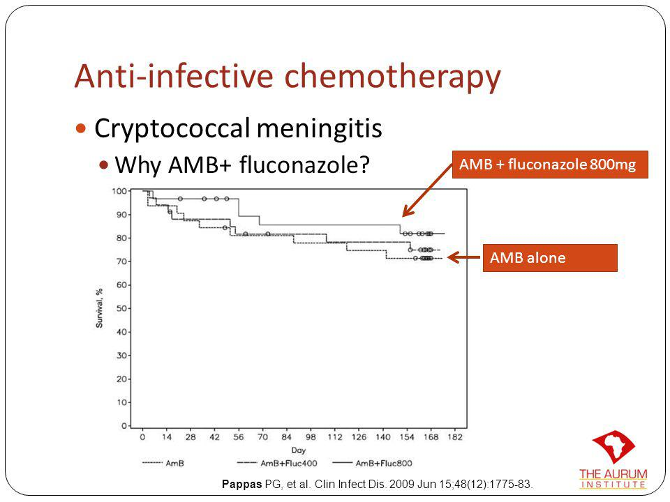 Anti-infective chemotherapy Cryptococcal meningitis Why AMB+ fluconazole.