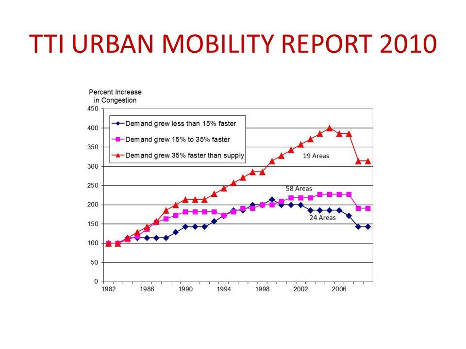 TTI URBAN MOBILITY REPORT 2010