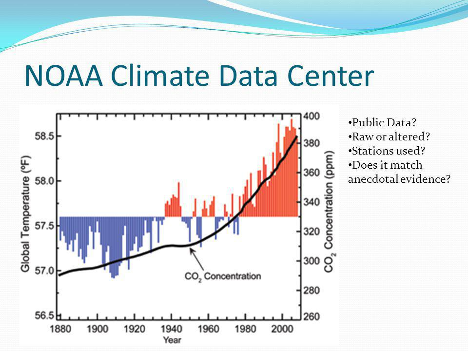 NOAA Climate Data Center Public Data? Raw or altered? Stations used? Does it match anecdotal evidence?
