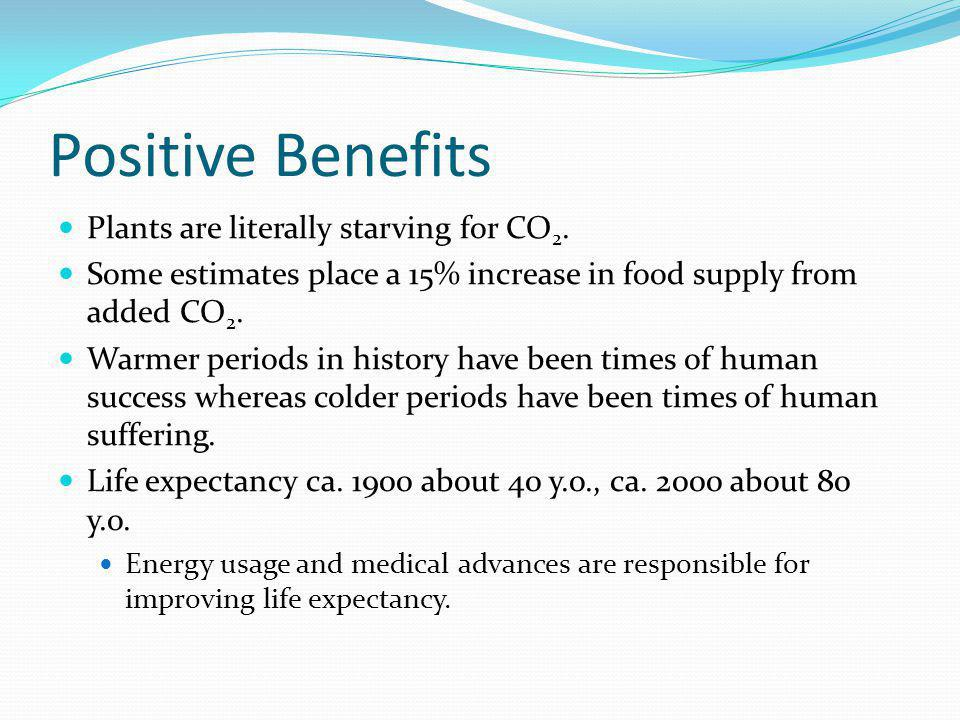 Positive Benefits Plants are literally starving for CO 2. Some estimates place a 15% increase in food supply from added CO 2. Warmer periods in histor