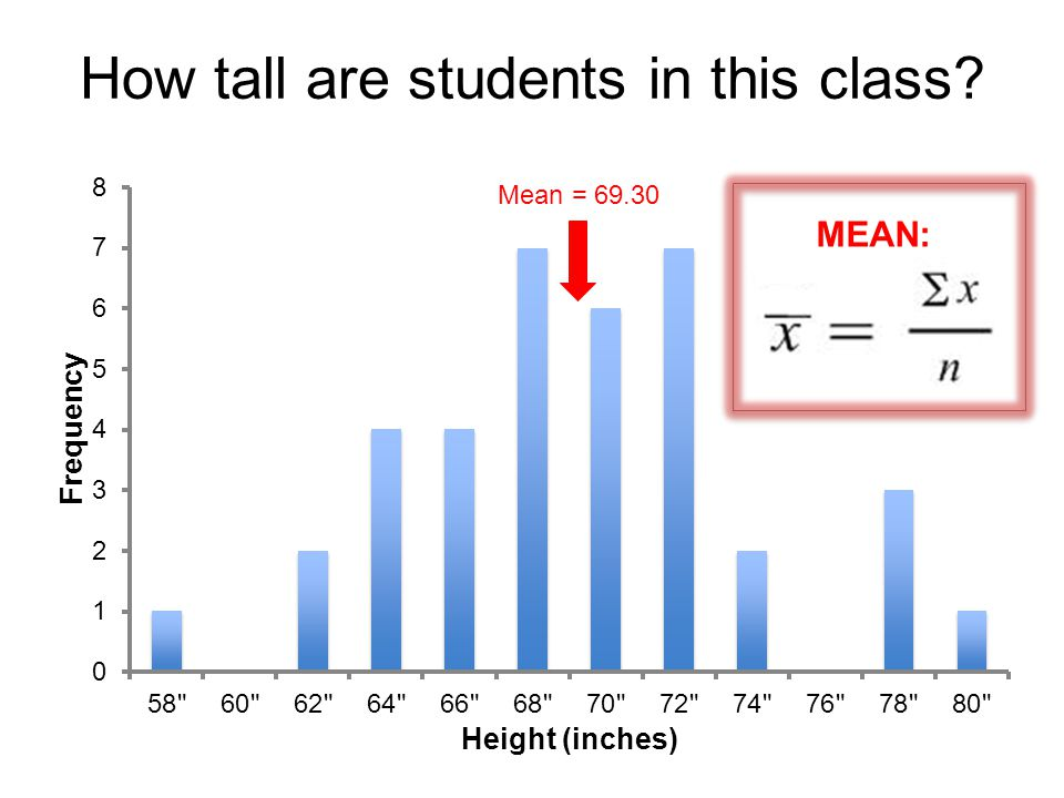 How tall are students in this class MEAN: Mean = 69.30