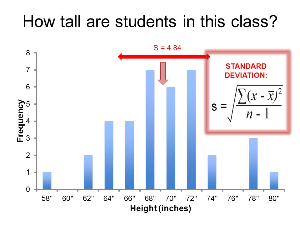 How tall are students in this class S = 4.84 STANDARD DEVIATION: