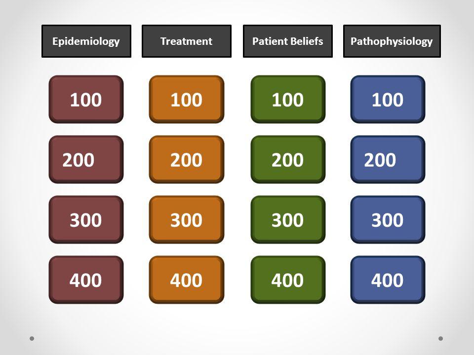 100 200 300 400 100 200 300 400 100 200 300 400 100 200 300 400 EpidemiologyTreatmentPatient BeliefsPathophysiology