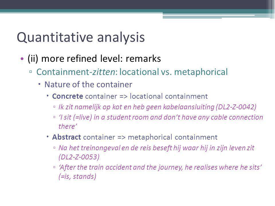 Quantitative analysis (ii) more refined level: remarks ▫ Containment-zitten: locational vs.