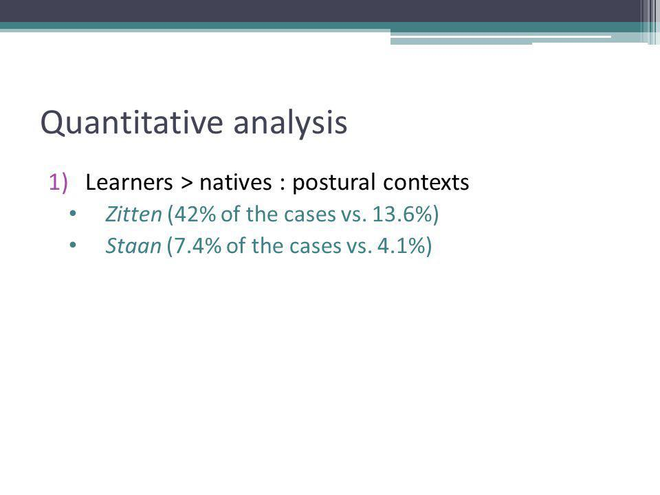 Quantitative analysis 1)Learners > natives : postural contexts Zitten (42% of the cases vs.