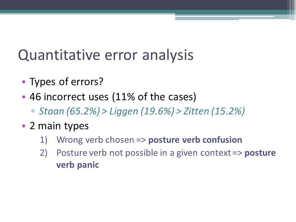 Quantitative error analysis Types of errors.