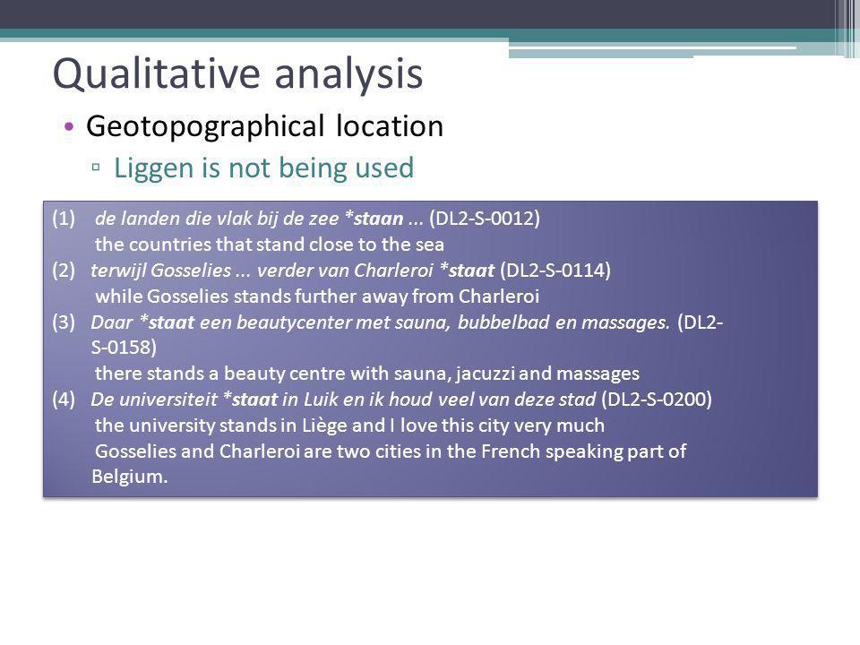 Qualitative analysis Geotopographical location ▫ Liggen is not being used (1)de landen die vlak bij de zee *staan...