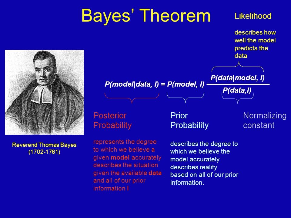 Bayes' Theorem Reverend Thomas Bayes (1702-1761) Posterior Probability represents the degree to which we believe a given model accurately describes the situation given the available data and all of our prior information I Prior Probability describes the degree to which we believe the model accurately describes reality based on all of our prior information.