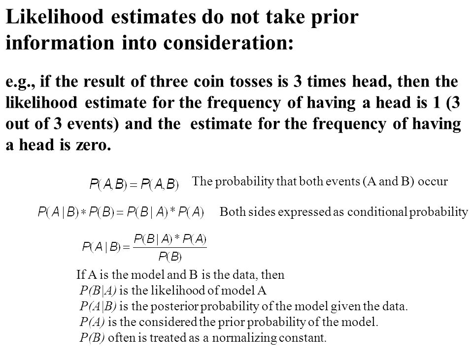 Likelihood estimates do not take prior information into consideration: e.g., if the result of three coin tosses is 3 times head, then the likelihood estimate for the frequency of having a head is 1 (3 out of 3 events) and the estimate for the frequency of having a head is zero.