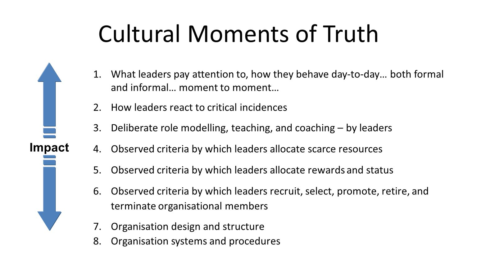 Cultural Moments of Truth 1.What leaders pay attention to, how they behave day-to-day… both formal and informal… moment to moment… 2.How leaders react
