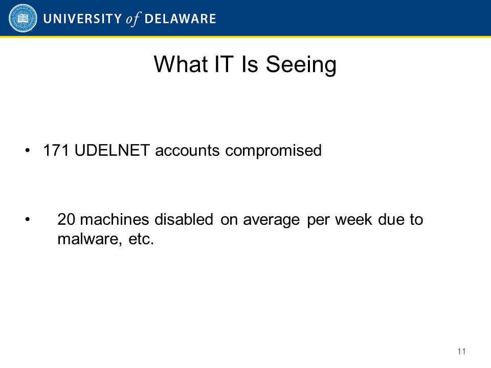 What IT Is Seeing 171 UDELNET accounts compromised 20 machines disabled on average per week due to malware, etc.