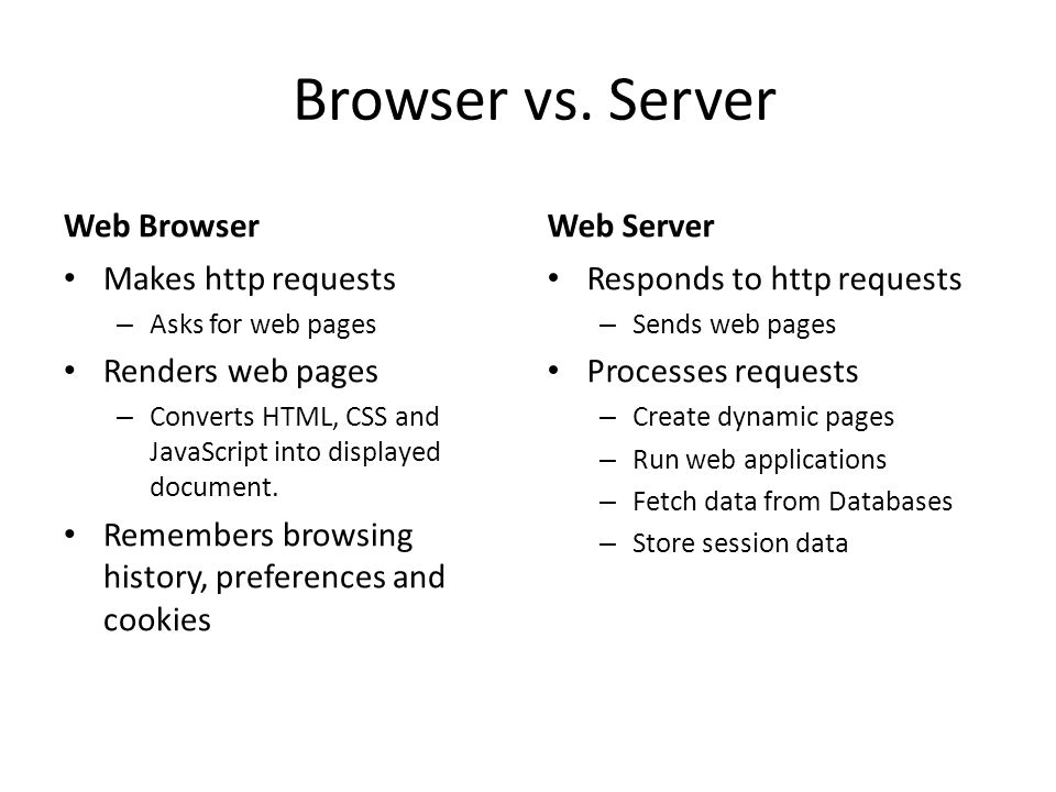 Browser vs. Server Web Browser Makes http requests – Asks for web pages Renders web pages – Converts HTML, CSS and JavaScript into displayed document.