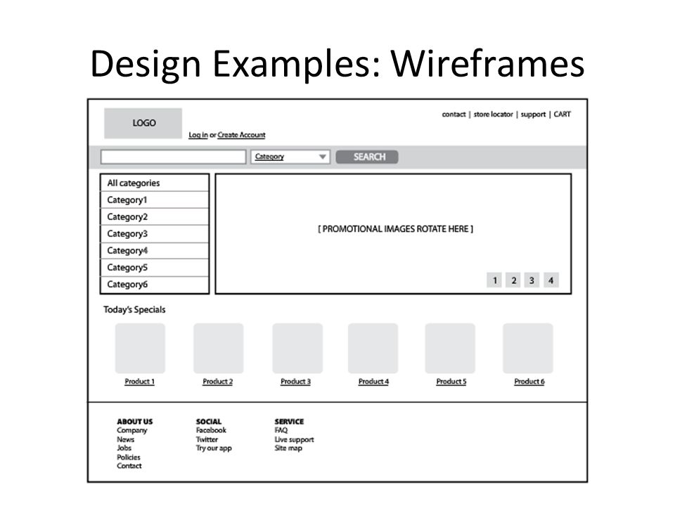 Design Examples: Wireframes
