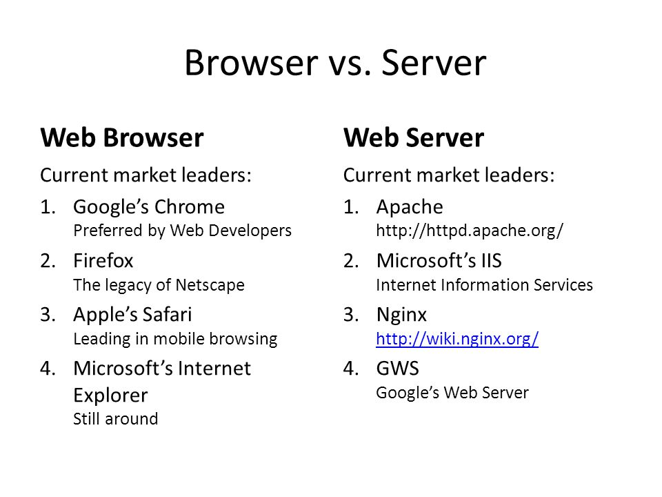 Browser vs. Server Web Browser Current market leaders: 1.Google's Chrome Preferred by Web Developers 2.Firefox The legacy of Netscape 3.Apple's Safari
