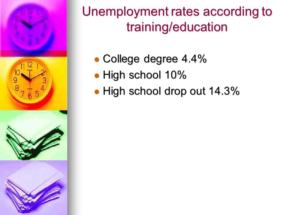 Unemployment rates according to training/education College degree 4.4% College degree 4.4% High school 10% High school 10% High school drop out 14.3% High school drop out 14.3%
