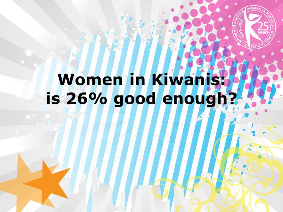 Women in Kiwanis: is 26% good enough