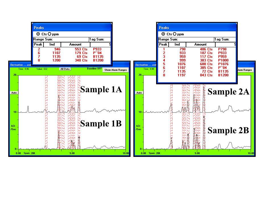 sample 1B in mt vial 10 deg det 30 sec sample 10ps2a1b 140valve 200 inlet Sample 2 Sample 1