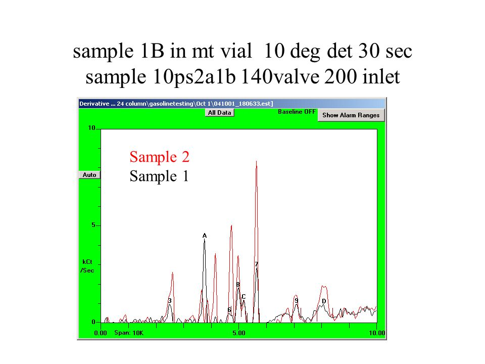 sample 2a& 2b at 60 deg c 20 deg det 10 sec sample 10ps2a1b 140valve 200 inlet