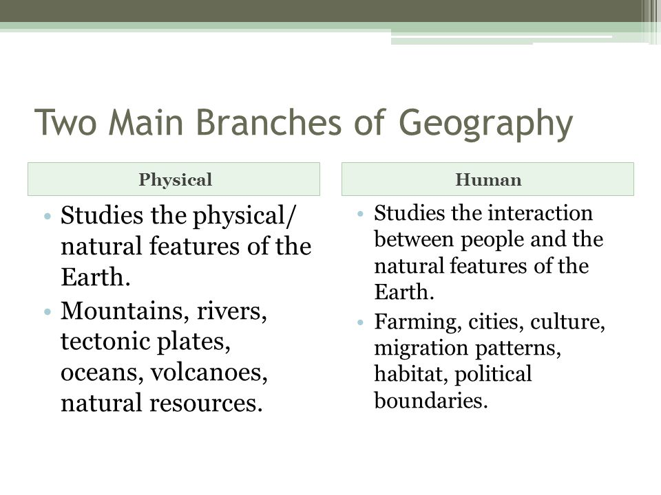 5 Themes of Geography Used to help us understand the links between people and the Earth.