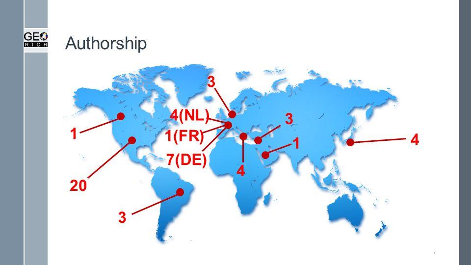 Authorship 7 3 4 4(NL) 4 20 3 1 7(DE) 3 1(FR) 1