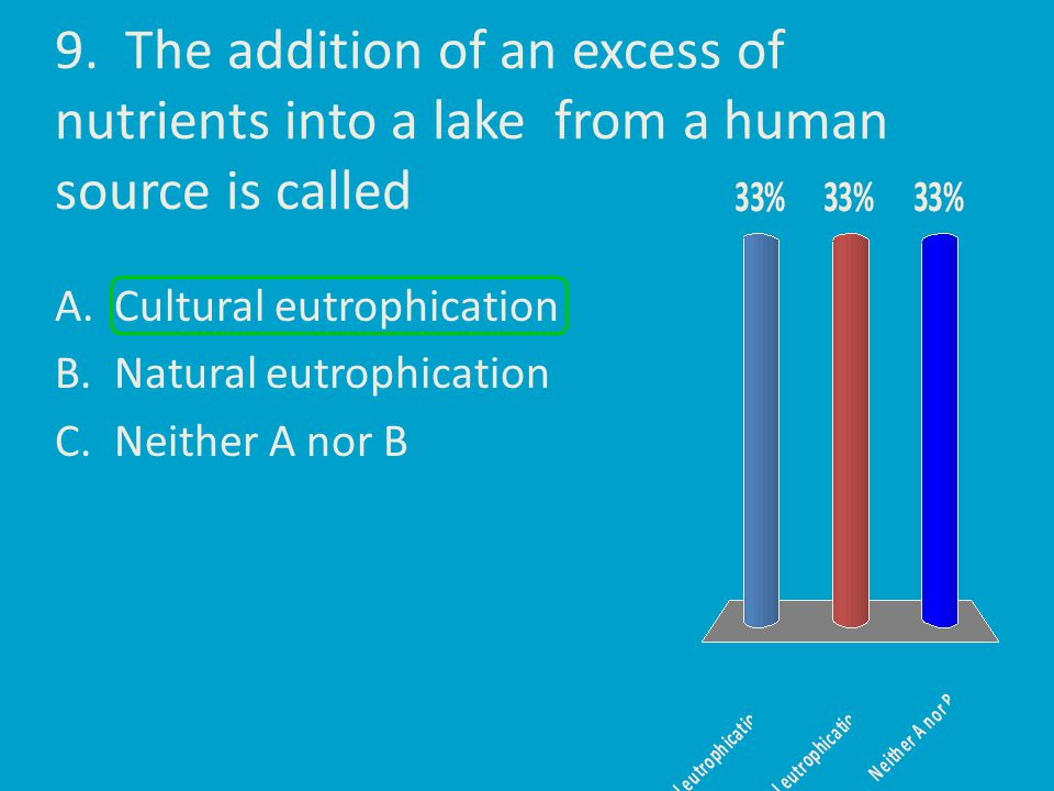 9. The addition of an excess of nutrients into a lake from a human source is called A.Cultural eutrophication B.Natural eutrophication C.Neither A nor
