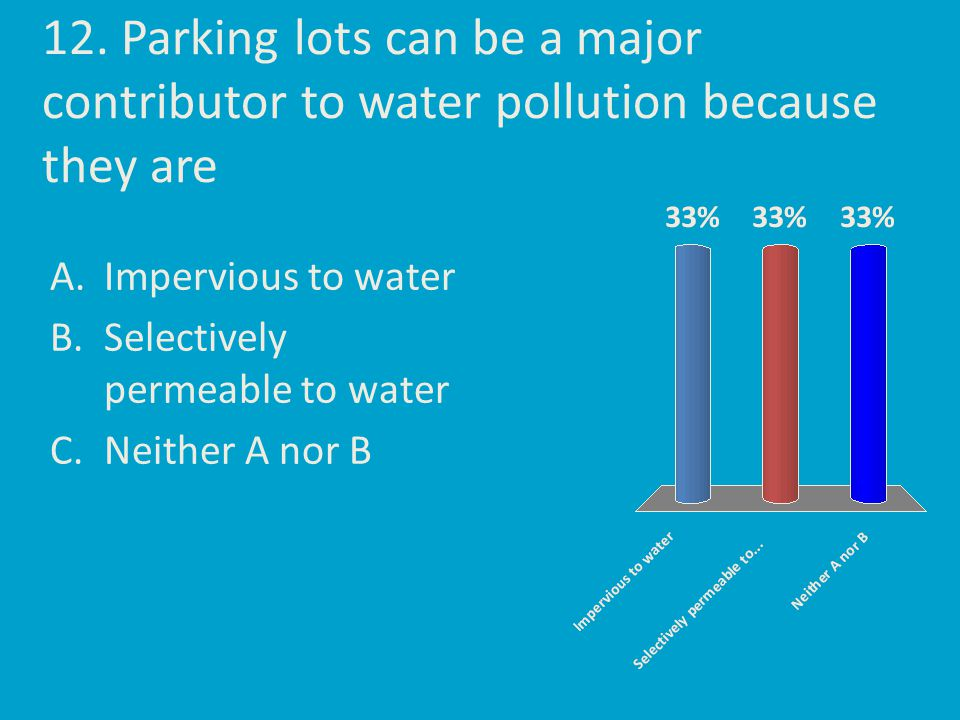 12. Parking lots can be a major contributor to water pollution because they are A.Impervious to water B.Selectively permeable to water C.Neither A nor
