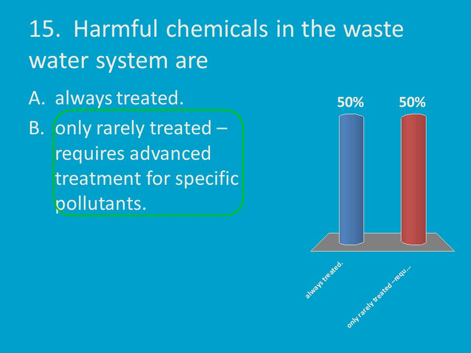 15. Harmful chemicals in the waste water system are A.always treated. B.only rarely treated – requires advanced treatment for specific pollutants.
