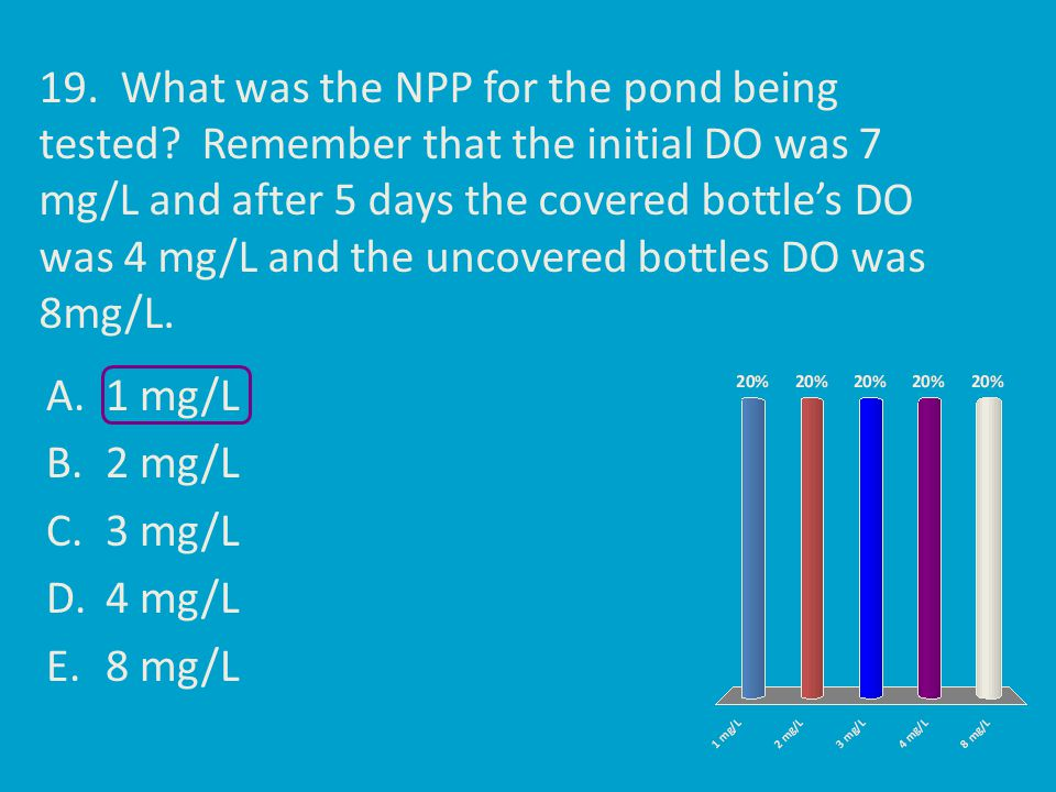 19. What was the NPP for the pond being tested? Remember that the initial DO was 7 mg/L and after 5 days the covered bottle's DO was 4 mg/L and the un