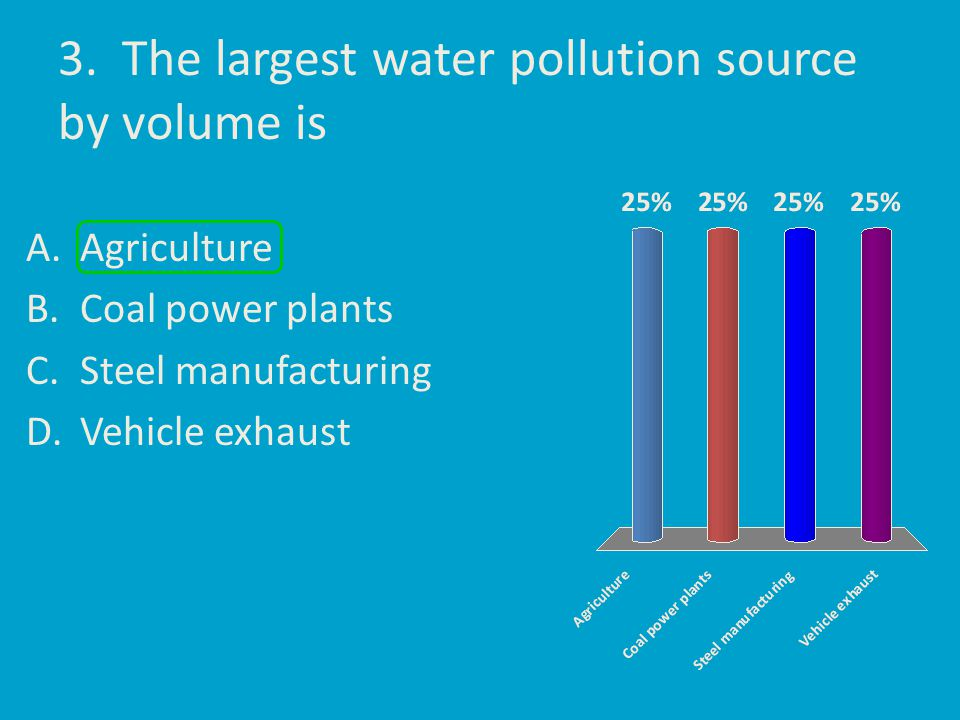 3. The largest water pollution source by volume is A.Agriculture B.Coal power plants C.Steel manufacturing D.Vehicle exhaust