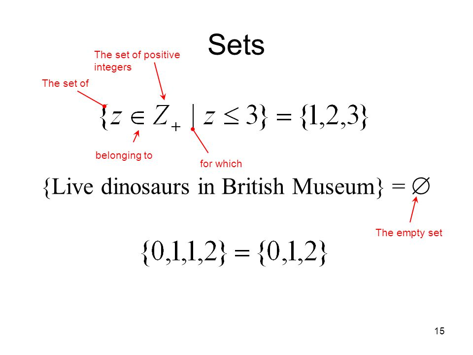 15 Sets {Live dinosaurs in British Museum} =  The set of The set of positive integers belonging to for which The empty set