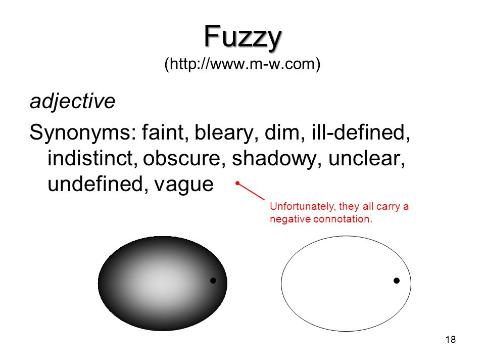 18 Fuzzy Fuzzy (http://www.m-w.com) adjective Synonyms: faint, bleary, dim, ill-defined, indistinct, obscure, shadowy, unclear, undefined, vague Unfor