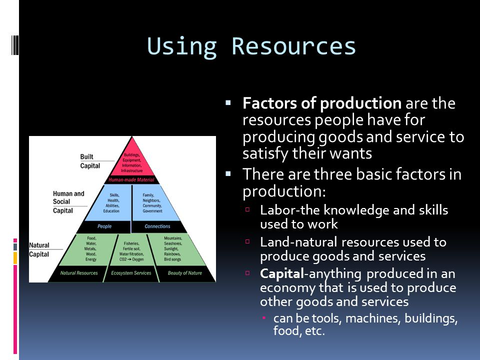 Using Resources  Factors of production are the resources people have for producing goods and service to satisfy their wants  There are three basic f