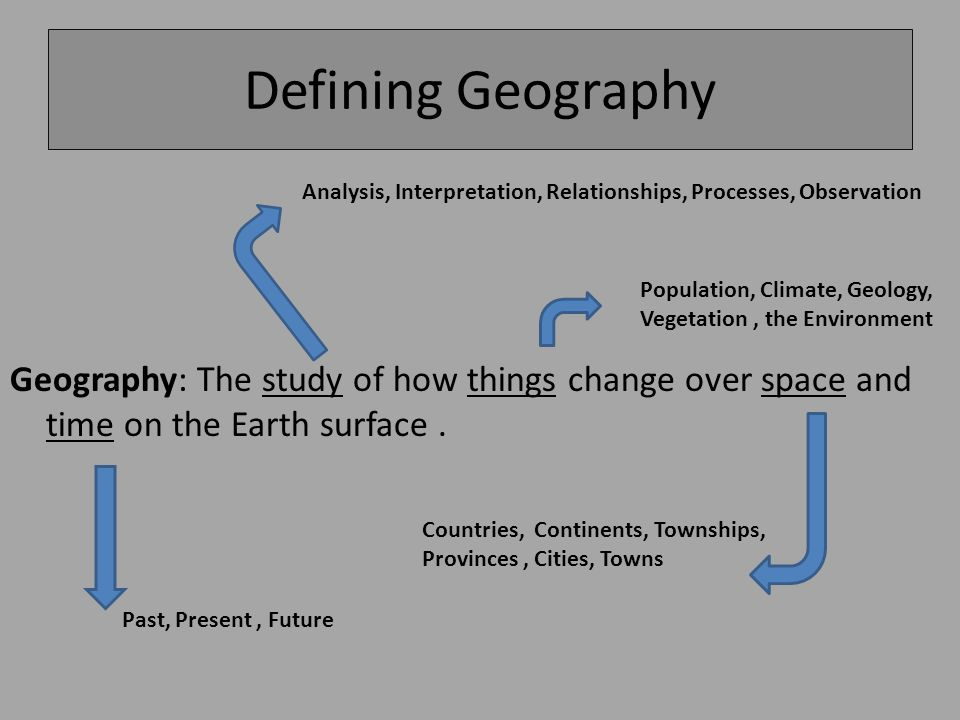 Defining Geography Geography: The study of how things change over space and time on the Earth surface.