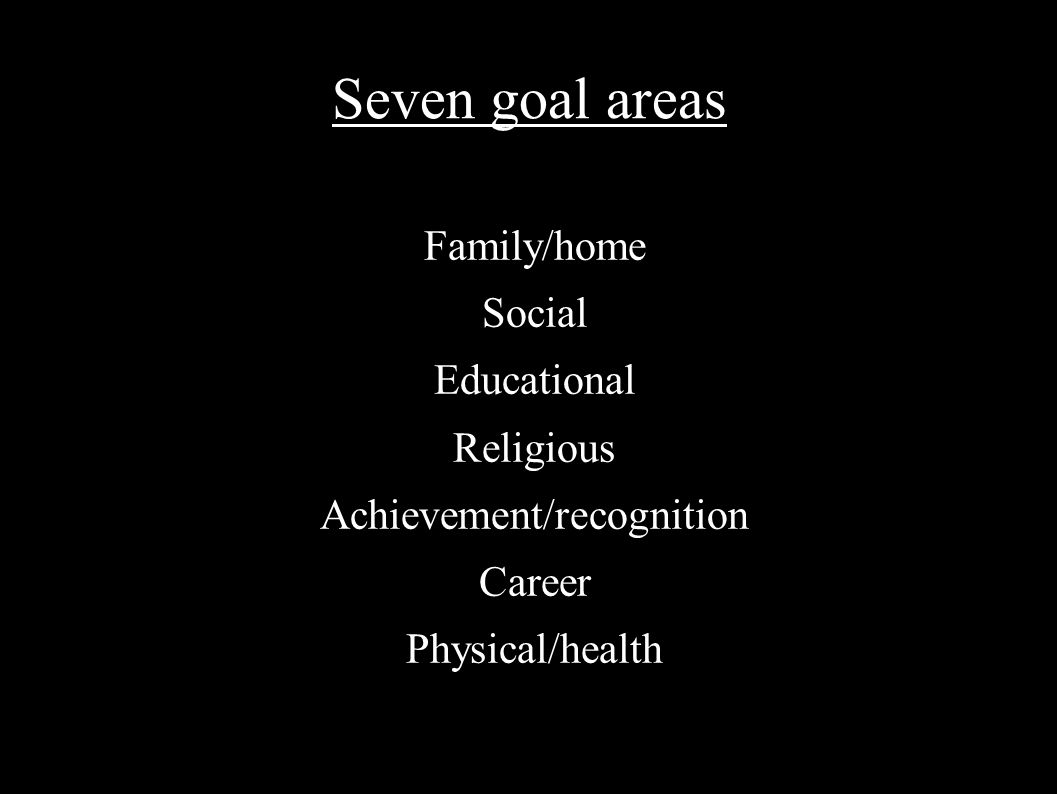 Seven goal areas Family/home Social Educational Religious Achievement/recognition Career Physical/health