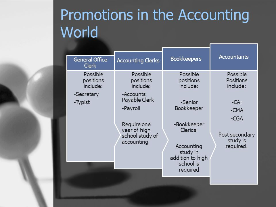 Promotions in the Accounting World Possible Positions include: -CA: -CMA -CGA Post secondary study is required.