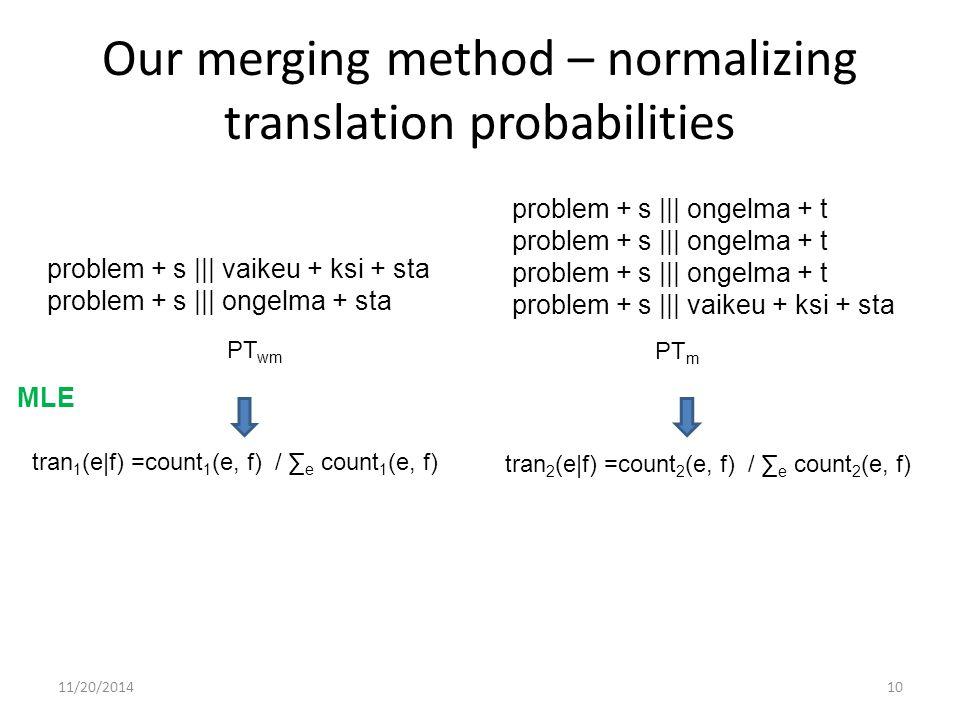 Our merging method – normalizing translation probabilities tran 1 (e|f) =count 1 (e, f) / ∑ e count 1 (e, f) tran 2 (e|f) =count 2 (e, f) / ∑ e count 2 (e, f) 11/20/201410 problem + s ||| vaikeu + ksi + sta problem + s ||| ongelma + sta problem + s ||| ongelma + t problem + s ||| vaikeu + ksi + sta PT wm PT m MLE
